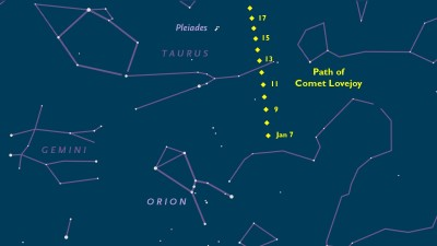 Comet_Lovejoy_Jan2015_chart